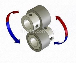 KHỚP NỐI TRỤC MIKI PULLEY SERIES CO